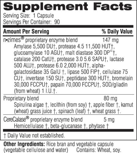 Enzygen Ingredients