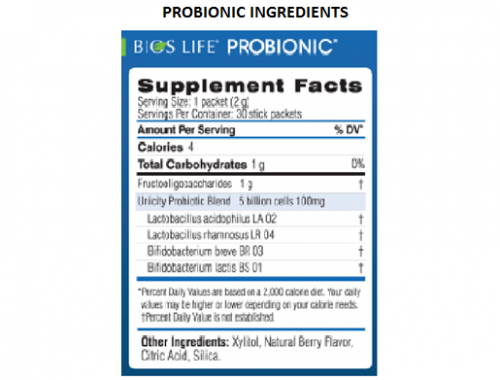 ProBionic Ingredients